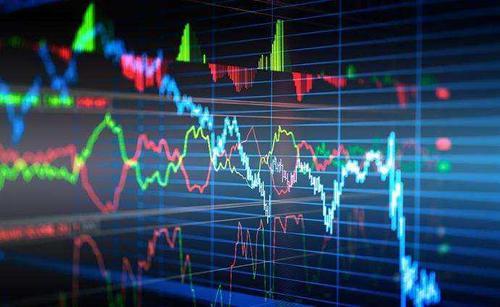 宏观分析:财税政策空间还很充裕技术分析!